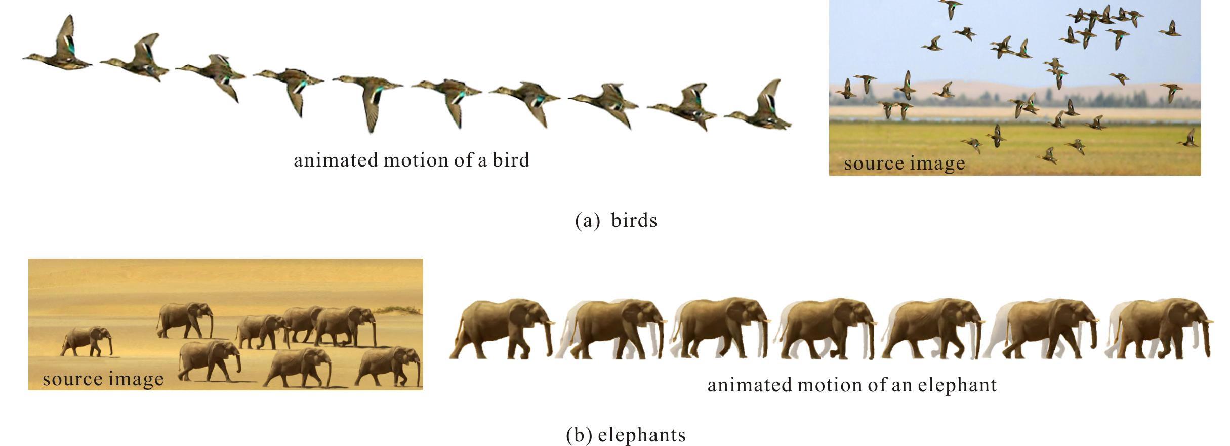 單憑一幅攝有一群同一品種動物的照片,系統就能推斷出動物的移動並造出逼真流暢的動畫