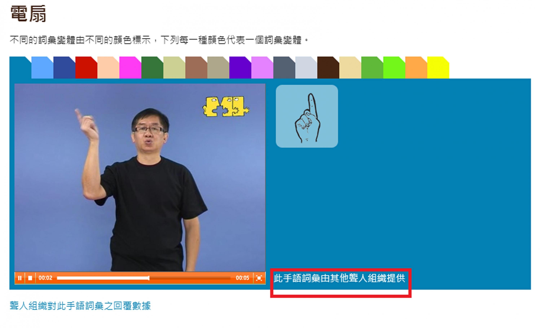 由聾人社群提供之約七百個手語詞彙變體(圖為示例:「電扇」)