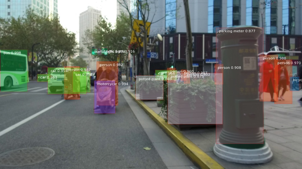 Object Detection in Urban Space based on Deep Learning