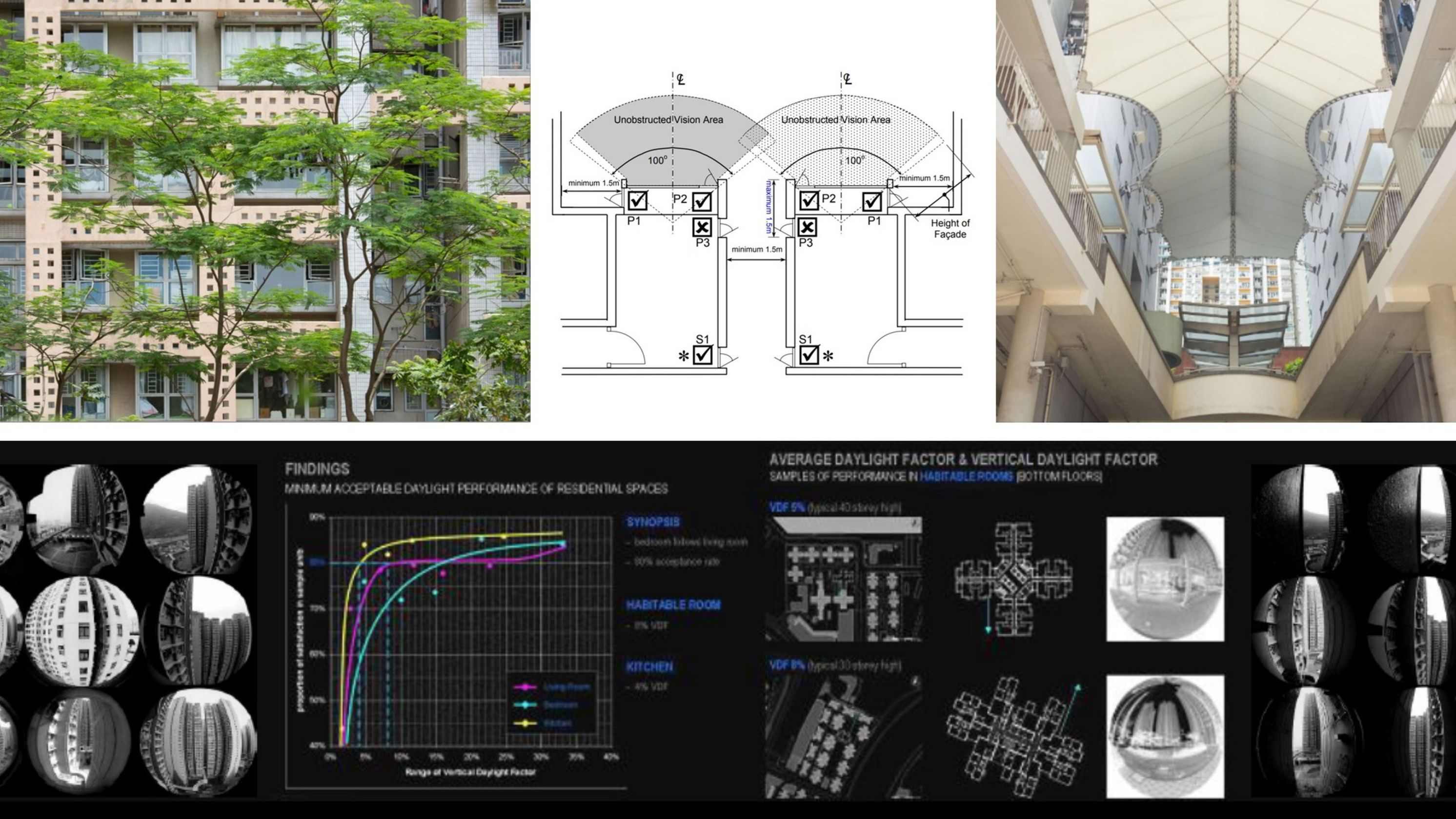 Projects by Mr. Wong Kam-Sing