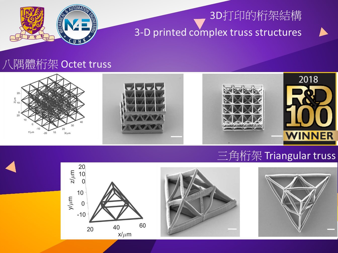 3-D printed complex truss structures