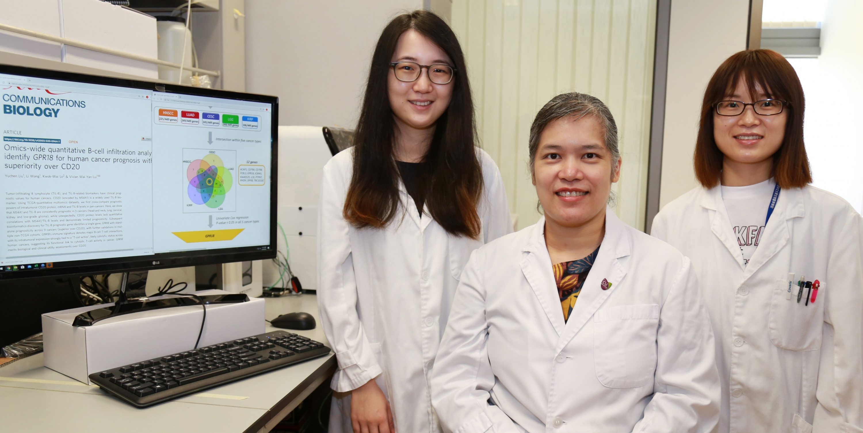 中大医学院生物医学学院副教授吕伟欣教授(中)与博士后研究员刘雨辰博士(左)及博士后研究员王丽博士共同撰写此研究报告。