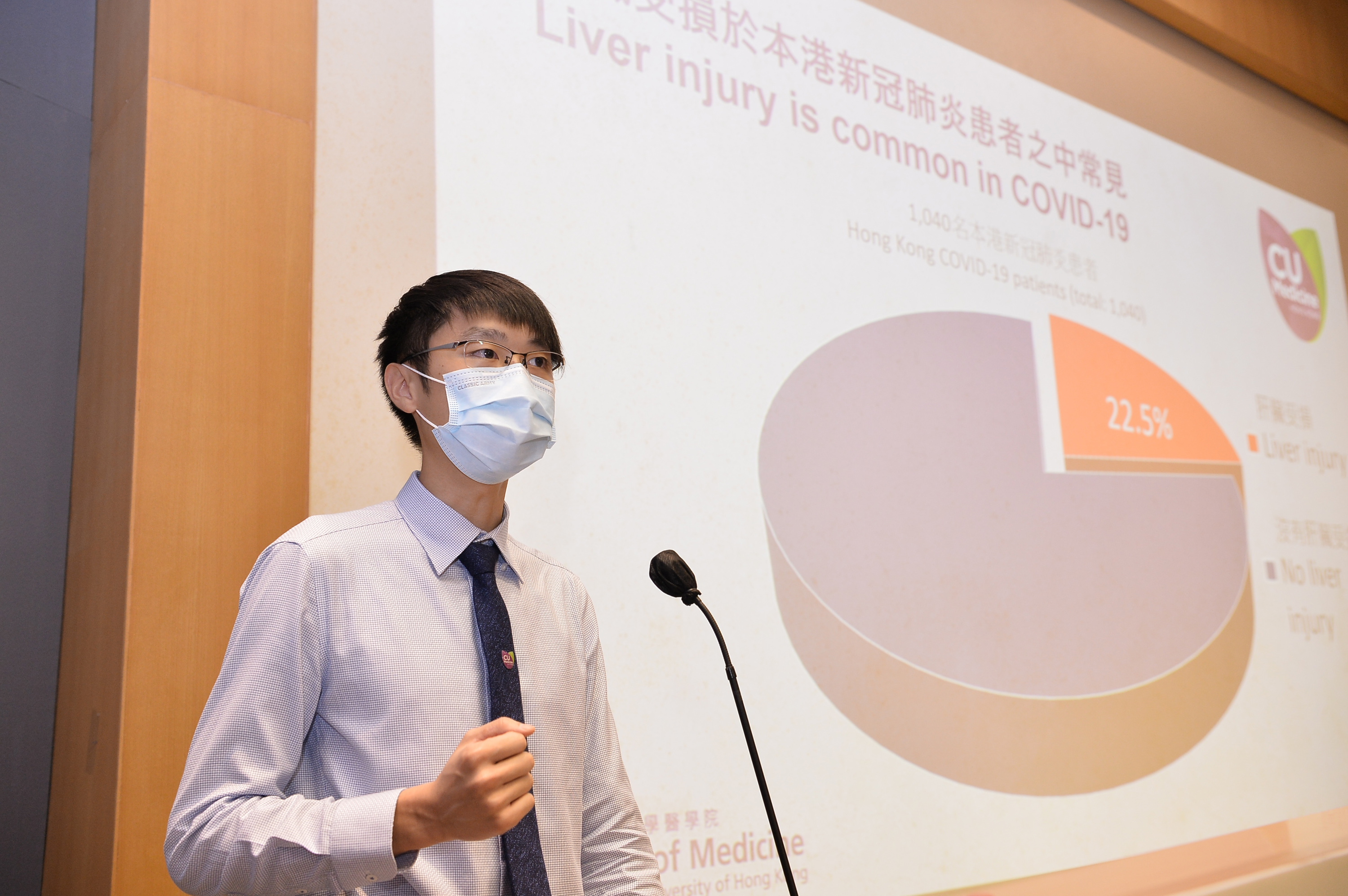 Dr Terry YIP states that the analysis indicated the estimated risk of patients with liver injury having adverse clinical outcomes is eight times of others.