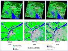 圖1 珠江三角地區城市擴展衛星遙感監測 (1979年-2000年)