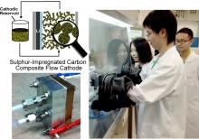 盧怡君教授及其研究團隊於手套箱內組裝鋰硫碳複合液流電池。硫碳複合液流電池示意圖(左上)。組裝完成的液流電池原型(左下)。