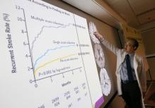 中大醫學院內科及藥物治療學系腦神經科主任黃家星教授指出,及早為「小中風」病人進行腦血管影像掃瞄及心電圖等檢查,能有效減低病人往後出現不同嚴重程度中風的風險。