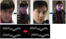 The Pulse Transit Time can be measured by detecting the colour changes of two points on the face.