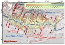 2000至2014年间西昆仑冰川厚度变化。方框显示雷达影像获取日期及覆盖范围。蓝色实线为塔里木盆地与青藏高原的分界。