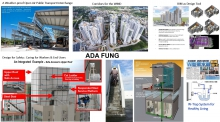 Projects by Mr. Ada Fung