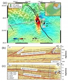 (a) InSAR image of the ground deformation caused by the 2019 February ML 4.9 earthquake. Black traces denote faults. Green hexagons show locations of hydraulic fracturing wells. (b) and (c) Interpreted seismic reflection profiles along the two profiles AA' and BB' (panel a).